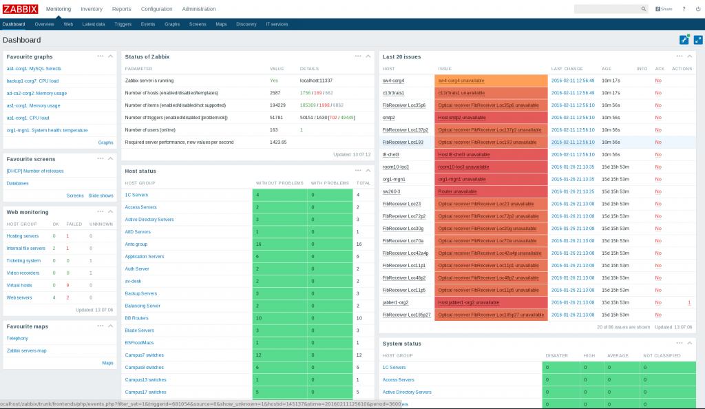 zabbix-whats-new-3.0-dashboard
